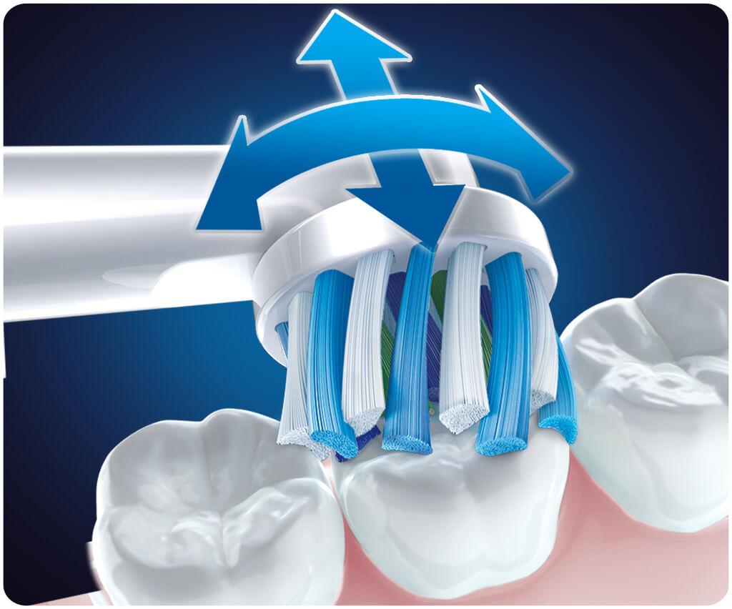 16 góc độ làm sạch sâu giữa răng