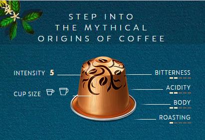 Viên nén cà phê Nespresso ARABICA HARRAR
